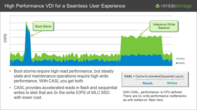 Deliver a superior VDI user experience